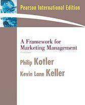 9780137131846-A-Framework-For-Marketing-Management