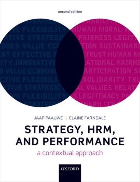 9780198808596-Strategy-HRM-and-Performance