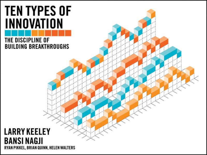 9781118504246-Ten-Types-of-Innovation