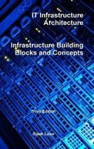 9781326912970-It-Infrastructure-Architecture---Infrastructure-Building-Blocks-and-Concepts-Third-Edition