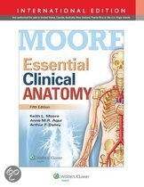 9781469832012-Essential-Clinical-Anatomy