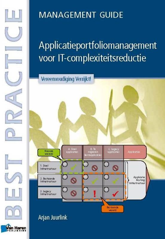 9789087536695-Applicatieportfoliomanagement-voor-IT-Complexiteitsredeductie